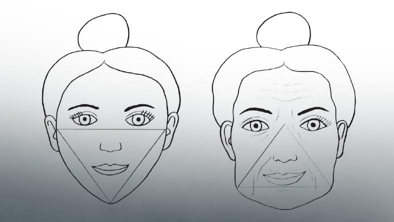 Jak starzeje się skóra