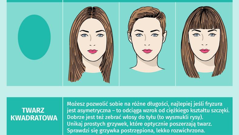 Jak Dobrać Fryzurę I Rodzaj Grzywki Do Kształtu Twarzy