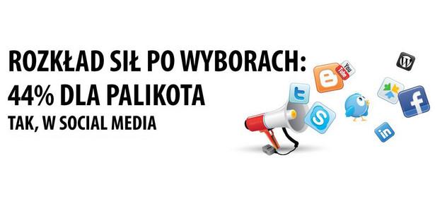 Palikot wygrał w social media. Źródło: www.kompassocialmedia.pl