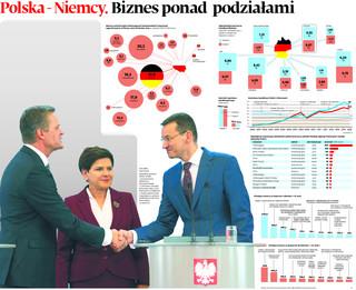 Polska-Niemcy. Biznes ponad podziałami