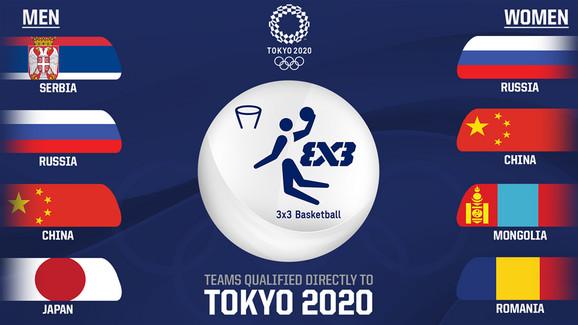 Spisak reprezentacija za Olimpijske igre u basketu koje idu direktno