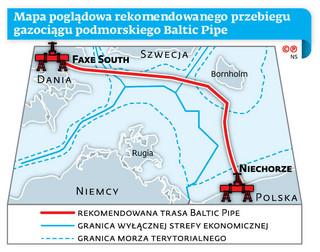 Baltic Pipe ominie niemieckie wody