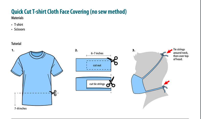 How to make a face mask at home (no sew method) Credit: CDC.gov