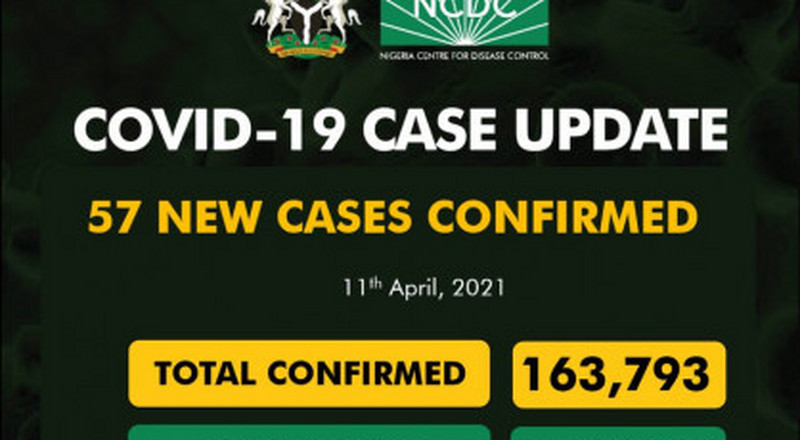 Coronavirus - Nigeria: COVID-19 update (11 April 2021)