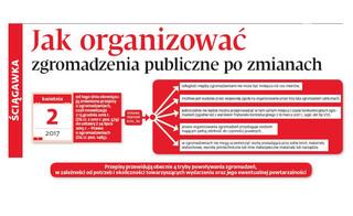 Jak organizować zgromadzenia publiczne po zmianach