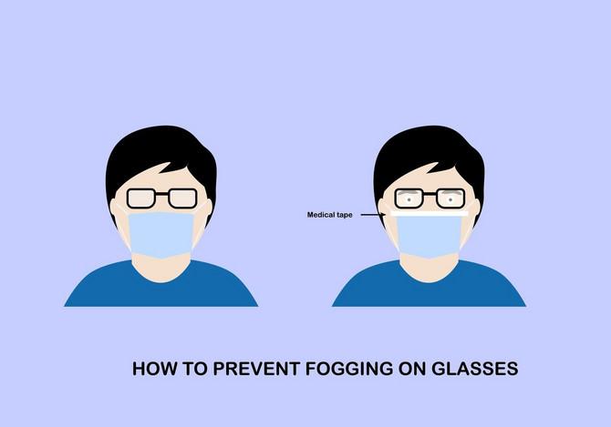 Kako da se izbegne magla na staklima