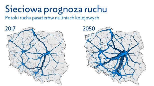 CPK - prognoza ruchu kolejowego