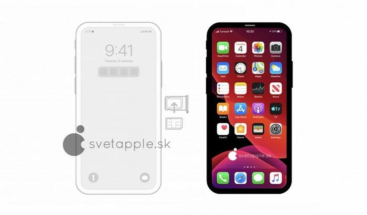 iPhone1201