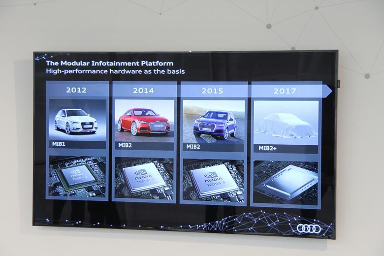 Audi - nowa platforma MIB2+. Debiut w 2017 r - zapewne w A6 i A8