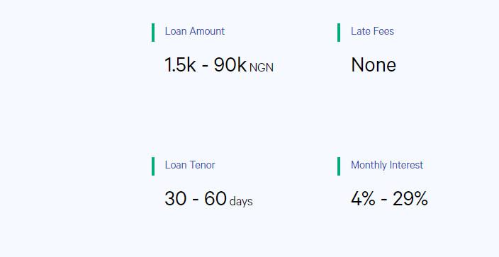 Aella lending platform