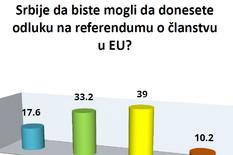 2 (NE)INFORMISANA ODLUKA O EU