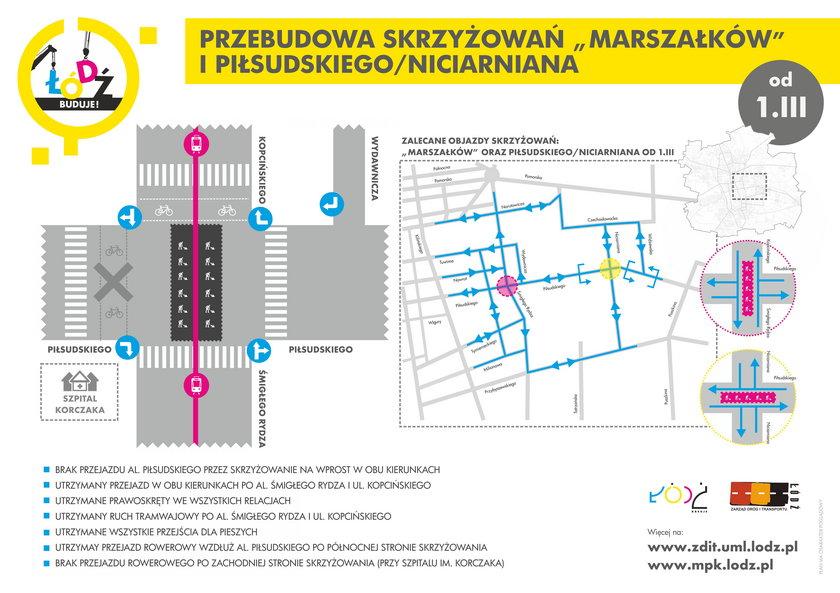 Schemat organizacji ruchu na skrzyżowaniu marszałków w Łodzi