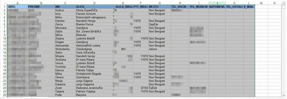 Prvi spisak koji su nam hakeri poslali - Kliknite za uvećanje (+/-)