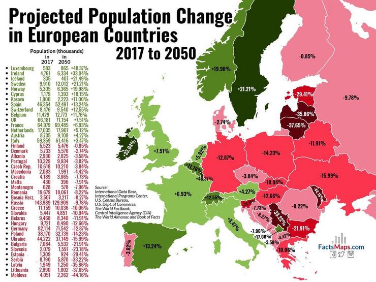 karta evrope 2050 Koliko će Srba biti 2050. godine? Evo šta kaže CIA karta evrope 2050
