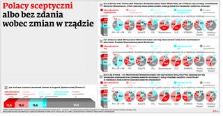 Polacy sceptyczni albo bez zdania wobec zmian w rządzie