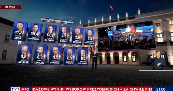 Wyniki wyborów 2020. Jak wyglądał wieczór wyborczy TVP