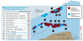 Wyścig o Bałtyk przyspiesza. Kolejne firmy wnioskują o koncesje farm wiatrowych
