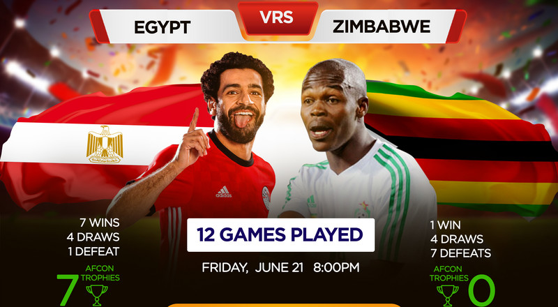 Preview: Hosts Egypt face Zimbabwe in AFCON opener
