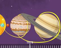 BI: Ta animowana mapa wszechświata pokazuje, jak bardzo ludzie poznali kosmos