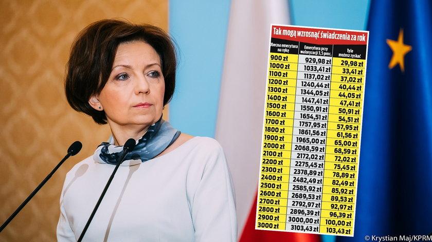 Minister rodziny Marlena Maląg.