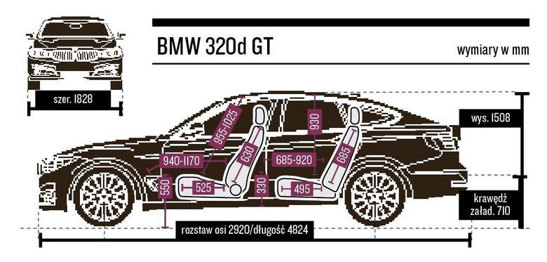 Gabaryty i wymiary wewnętrzne BMW 3 GT.