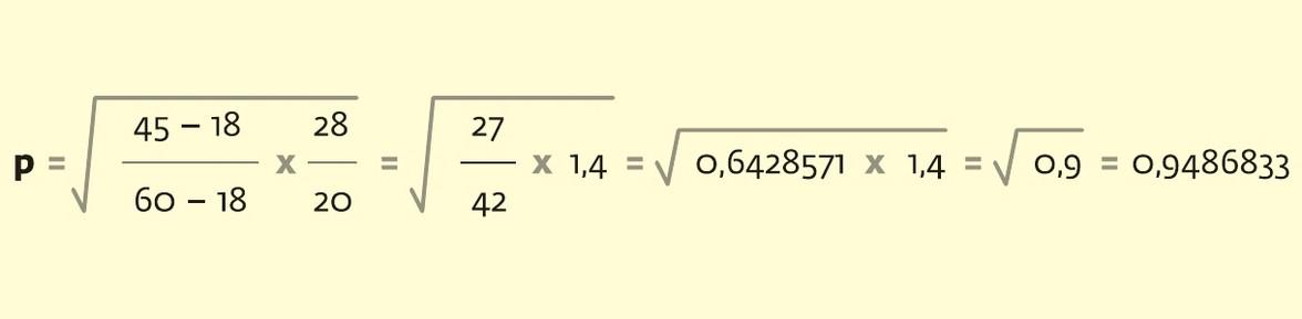 Przykład 8 - współczynnik
