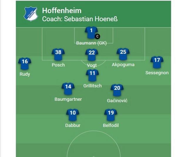 Hofenhajm - startna postava protiv Zvezde