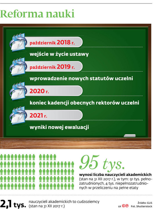 Reforma nauki