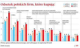 PKO i PFR konkurencją dla Google'a