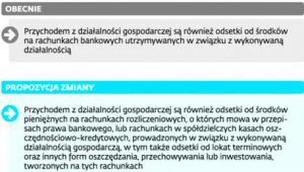 Przepis art. 14 ust. 2 pkt 5 ustawy o PIT