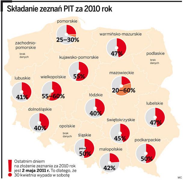 Składanie zeznań PIT za 2010 rok