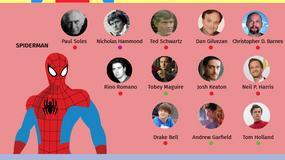 Superbohaterowie o wielu twarzach [INFOGRAFIKA]