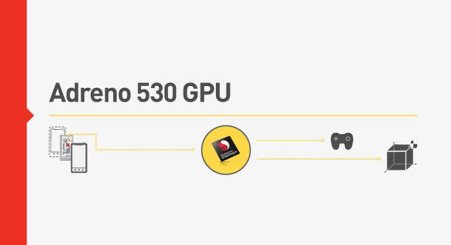 Snapdragon 820: Qualcomm zeigt neue GPU-Reihe