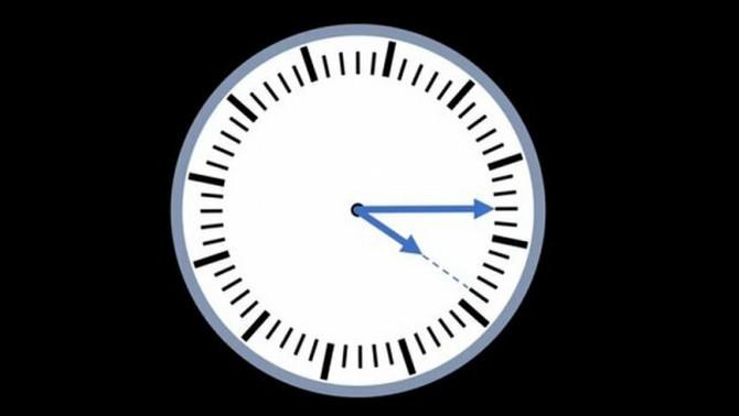 Šta vi kažete, koliko je sati?