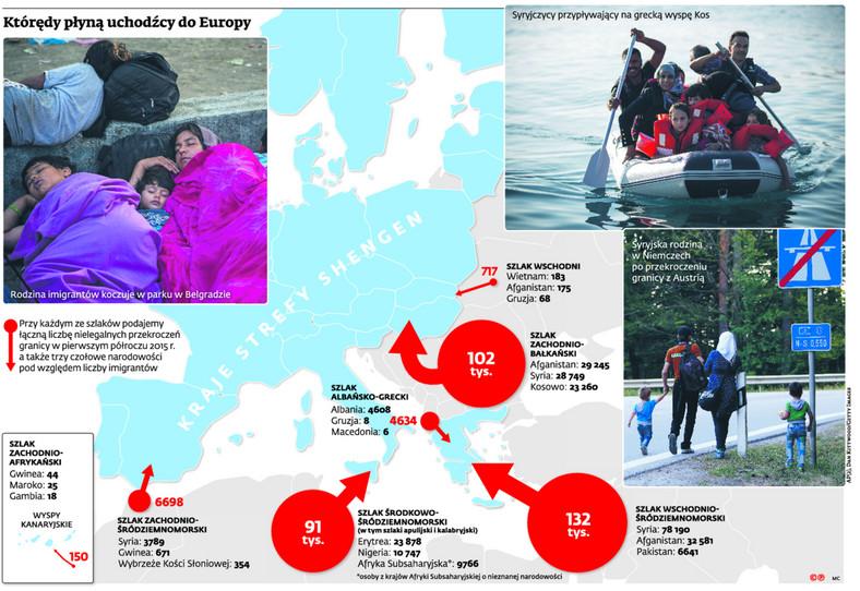 Szlaki przekraczania granic przez nielegalnych imigrantów