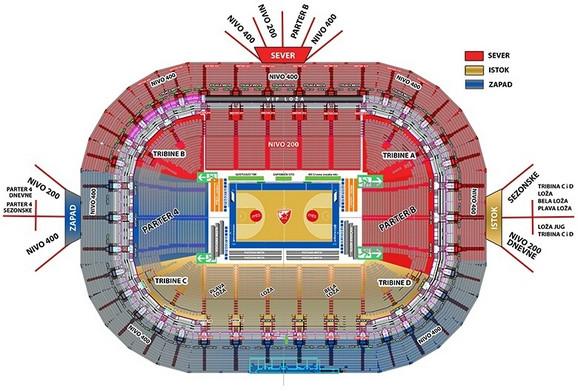 Kombank Arena i šema ulaska
