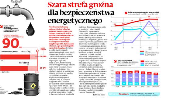 Szara strefa groźna dla bezpieczeństwa energetycznego