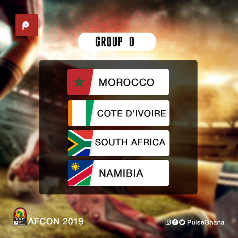 AFCON Group D