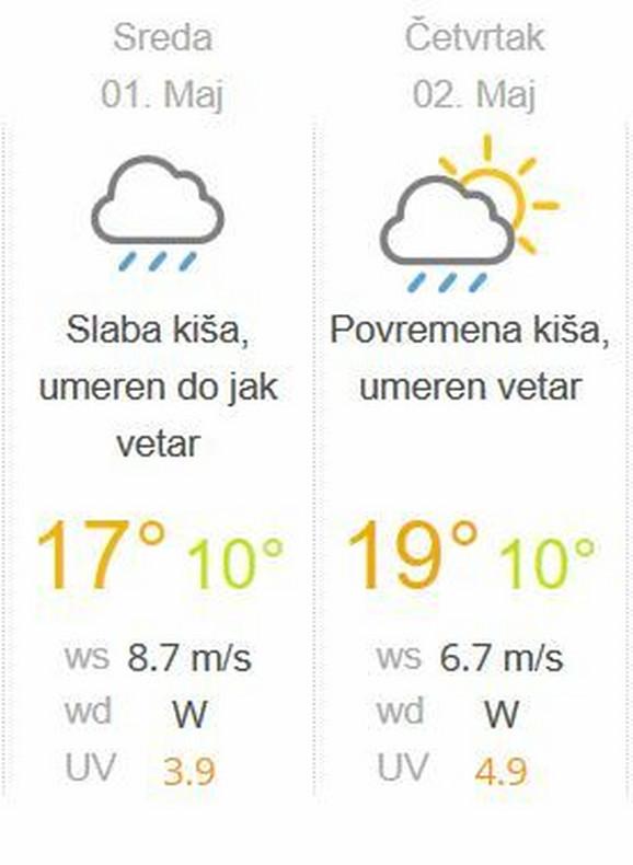 Prognoza za 1. i 2. maj