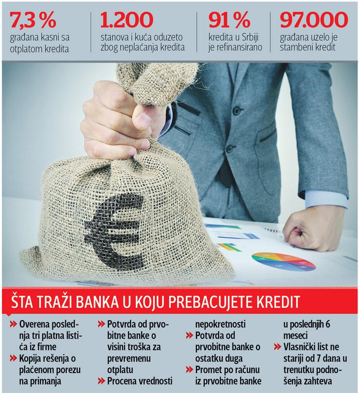 banke kreditoi foto RAS