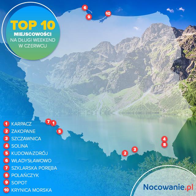 Top 10 miejsc na długi weekend w czerwcu