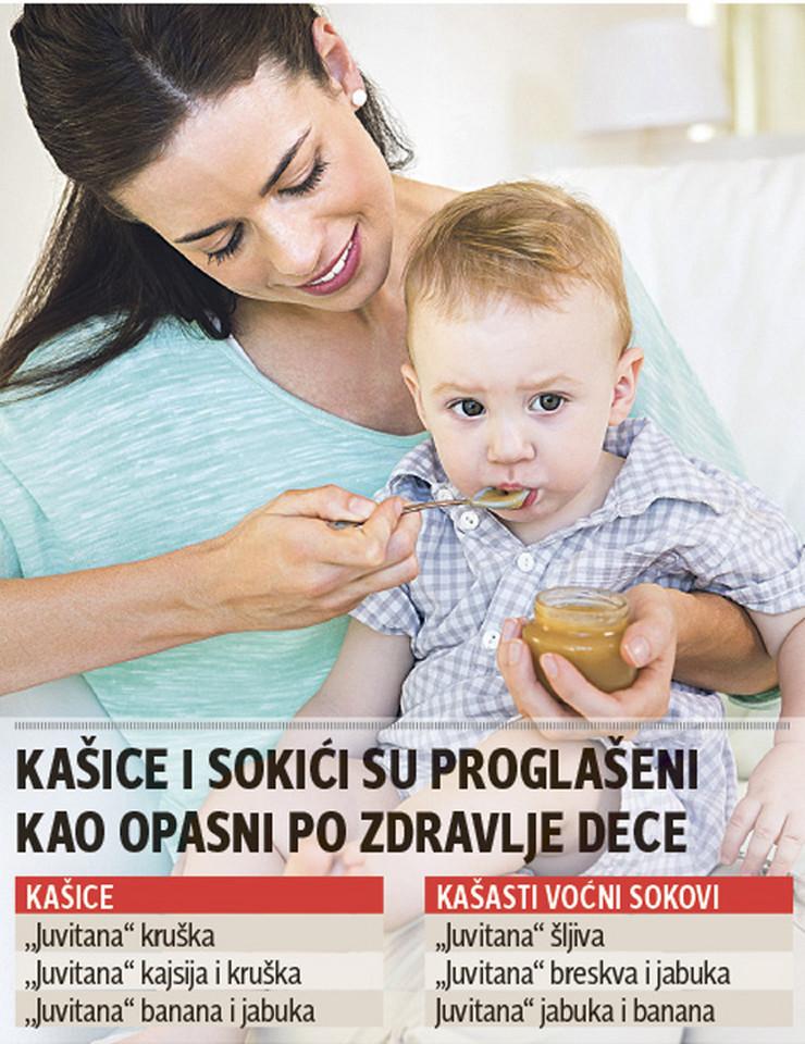 lista kasica i sokica opasnih po zdravlje dece foto RAS
