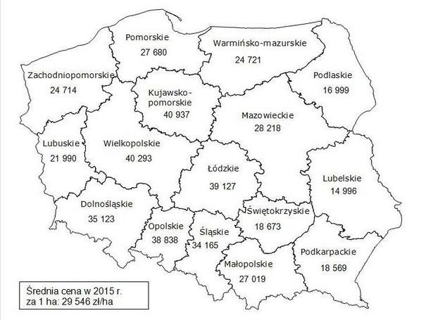 Ceny gruntów rolnych w Polsce w 2015 roku - województwa