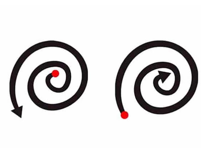 Nacrtajte spiralu i iste sekunde saznajte kakva je vaša SUŠTINSKA PRIRODA! Zvuči suludo, ali pogađa!