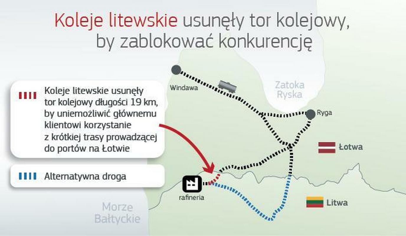 Mapa przedstawiająca połączenia kolejowe, z których korzystał na Litwie i Łotwie Orlen