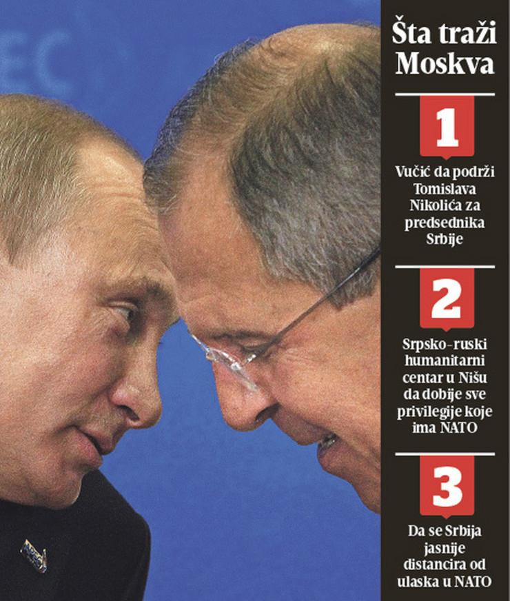 grafika srpsko rusko odnosi pitin lavrov foto RAS
