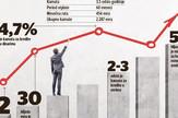 grafika ekonomija