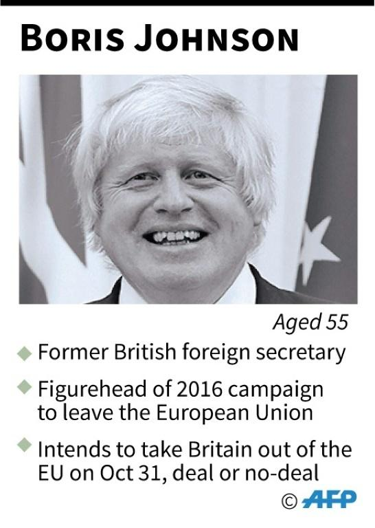 Mini-profile of Boris Johnson