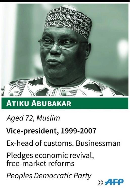 Nigerian presidential candidate Atiku Abubakar