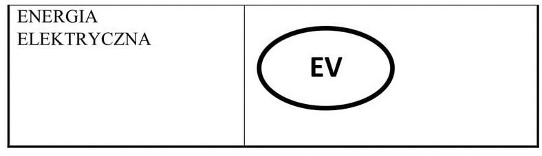 """Nowe oznaczenie """"ev"""""""